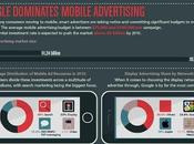 [Etude] marketing mobile