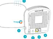 boîtiers Femto-cell chez Bouygues Telecom