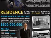 Combien coûte d'être Batman