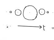 pouvoir imaginaire (194):boson Higgs alternatif académique???? suite