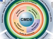 ITop ITSM CMDB libre orienté ITIL