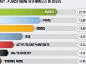 Infographie Facebook mobile