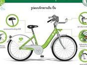 vélibs Bangkok