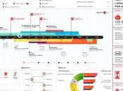 infographie, bonne idée