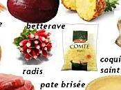 Anaiscuisine boite mystère (ananas, kiwi, saint-jacques, betterave etc...)