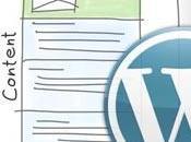Thèmes WordPress responsive