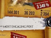 Infographie Game Thrones réseaux sociaux