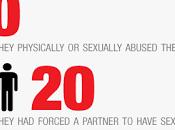 abus sexuels Chine