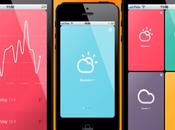 Météo iPhone iPad: applications exceptionnelles!