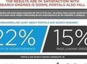 Infographie cote satisfaction moteurs plus