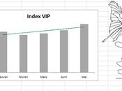 valeur page Google Analytics pour optimiser transactions conversions