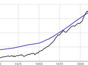 L'énergie, climat cynisme écologistes