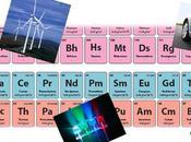 Technologies décarbonnées Attention pénurie métaux stratégiques