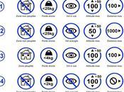 France Comprendre réglementation drone