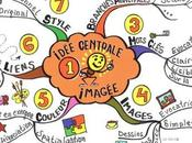 Organisez votre temps avec Mind Mapping Xavier Delengaigne