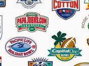 Bowls NCAA, partie