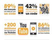 2014, sera plus consulté mobile ordinateur