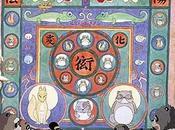 Pompoko Heisei tanuki gassen ponpoko, Isao Takahata (1994)