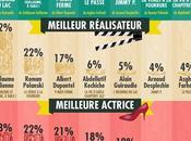 [César 2014] L'infographie