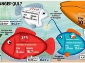 Numericable Bouygues Telecom équation seule inconnue, position d'Arnaud Montebourg