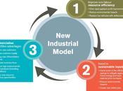 Croissance verte nouveau modèle industriel