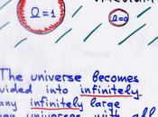pouvoir l'Imaginaire (322) :Partons ailleurs