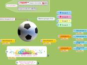 Apprendre fonctions grâce Coupe Monde