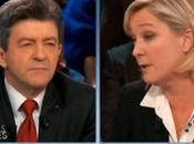 Mélenchon dans titres française ligne quelles personnalités cooccurrentes