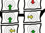 Analyse comparative secteur d'activité Google Analytics