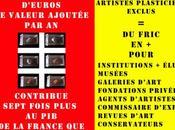 charte création artistique contemporain