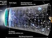 Stargate vérités scientifiques