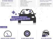 Etat routes hiver Auvergne informations conseils pratiques