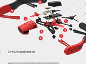 Parrot Bebop: questions réponses tour drone