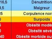 Pourquoi controle poids important...???