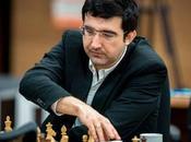 Échecs Zurich Chess Challenge