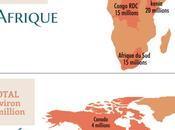 Infographie démographie évangélique mondiale 2015