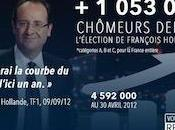 Hollande fait salon(s)