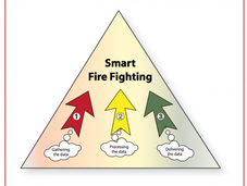 Analyse données, capteurs, drones vers réduction risques d'incendies