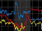 Pourquoi l'or monte-t-il avec crise Grecque