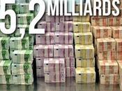 Grèce doit-elle imprimer vrais-faux euros