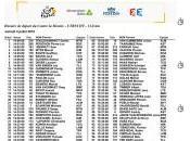 Tour France 2015 1ère étape Ordre départ coureurs