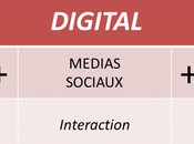 Formation Communication Digitale