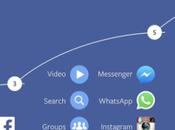 Stratégie Facebook vers réalité augmentée avec intelligence artificielle