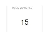 Comment découvrir tout Google sait votre compte