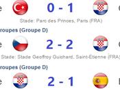 8ème finale Croatie Portugal