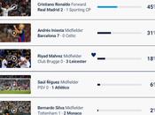 Votez pour Mahrez, Meilleur première journée... OFFICIEL UEFA VOTE