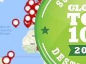 destinations écologiques durables dans monde 2016