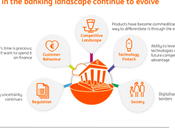 ING, transformation douloureuse