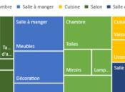 Usagers d'Excel 2016, manquez cette offre exceptionnelle!