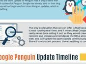 Google Penguin Maintenant temps réel